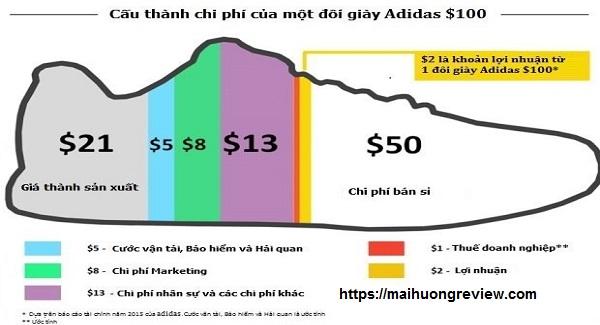 Học Nike: cắt giảm chi phí vẫn giữ vững chất lượng nhưng tỷ lệ lợi nhuận vượt trội